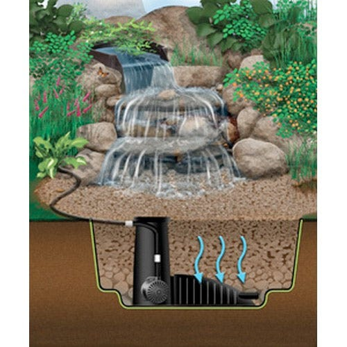 Aquascape Micropondless Waterfall Kit Diagram