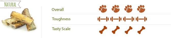 Beef Ribs Dog Chews