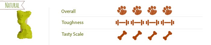 Combination Dog Chews