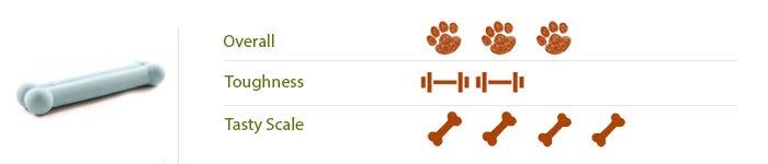 Edible Dog Chews