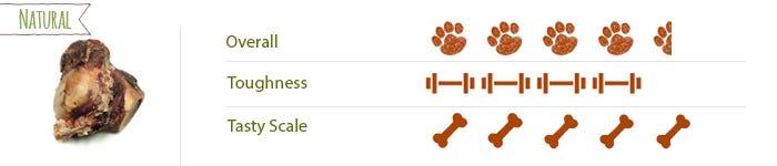 Tartar Bones Dog Chews