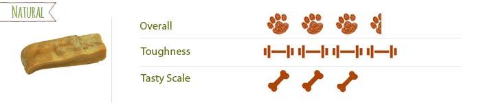 himalayan-dog-chews