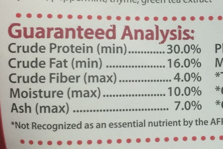 Dry Food Protein Content
