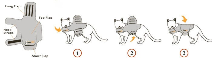 Cat Thundershirt Instructions