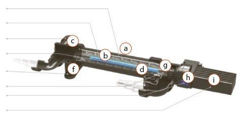 Aquascape UltraKlear UV Sterilizer Features