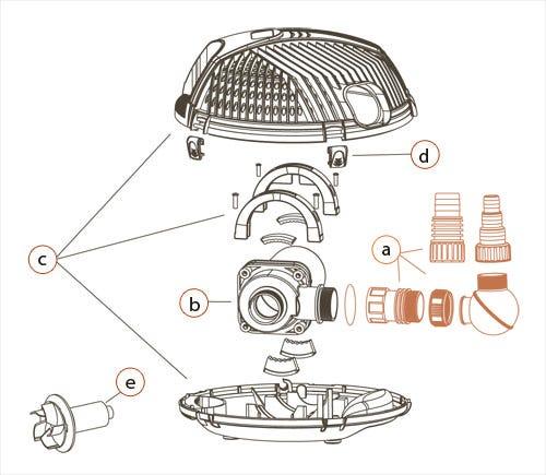 AquaForce Pump Discharge Fitting Kit