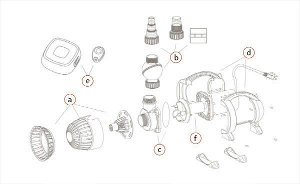 AquaSurge Pro 2000-4000 Pump Parts