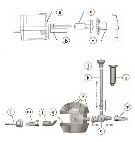 PowerJet 600 Parts