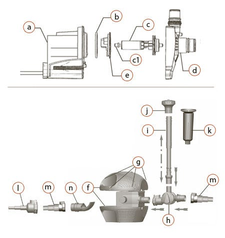 PowerJet 960 Parts