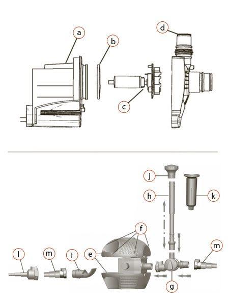 PowerJet 2000 Parts