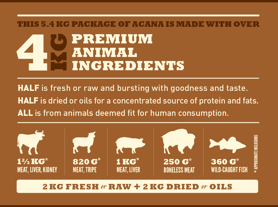 Acana Grain Free Ranchlands Cat Food Ingredients