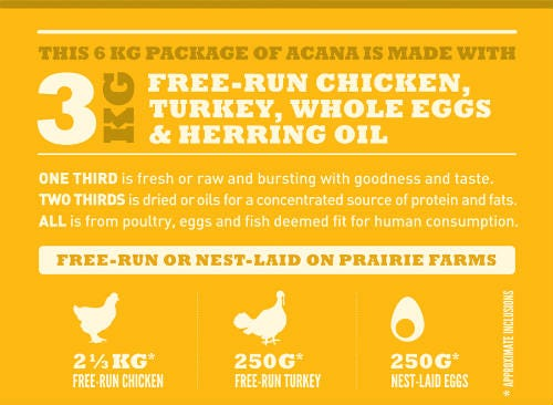 Acana Prairie Poultry Dog Food Meat Inclusion