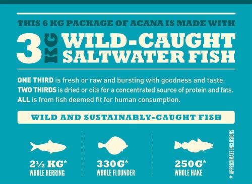 Acana Wild Coast Dog Food Meat Inclusion