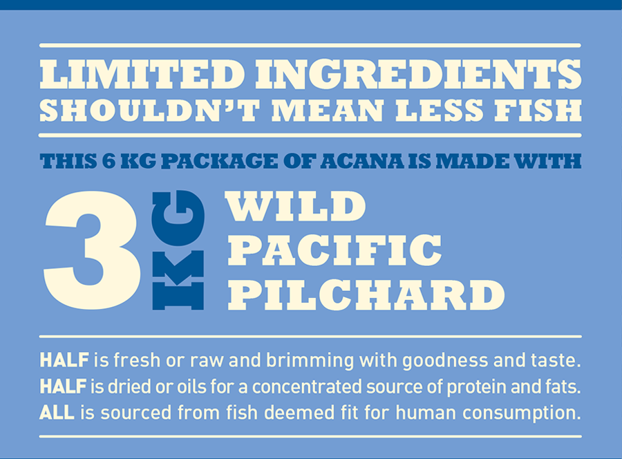 Acana Pacific Pilchard Meat Math