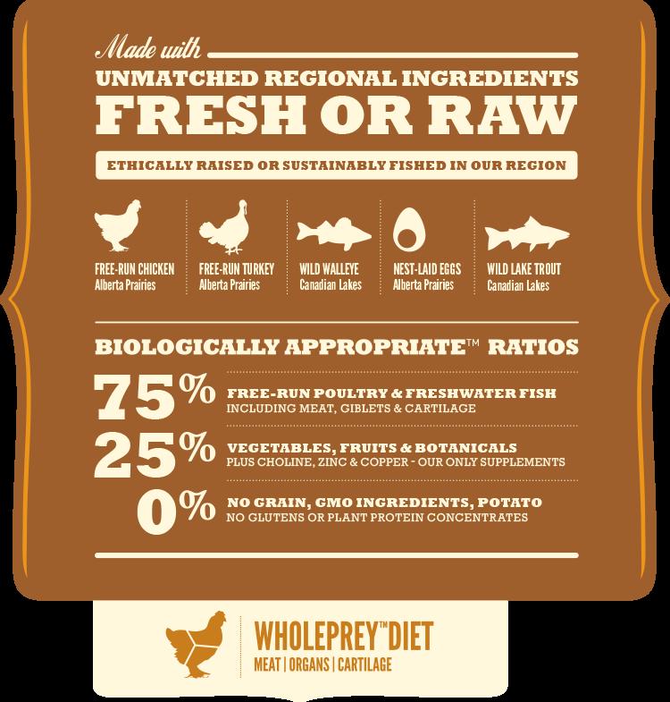 Acana Wild Prairie Grain-Free Cat Formula Ingredients