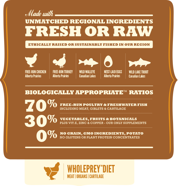 Acana Regionals Wild Prairie Dog Food Ingredients