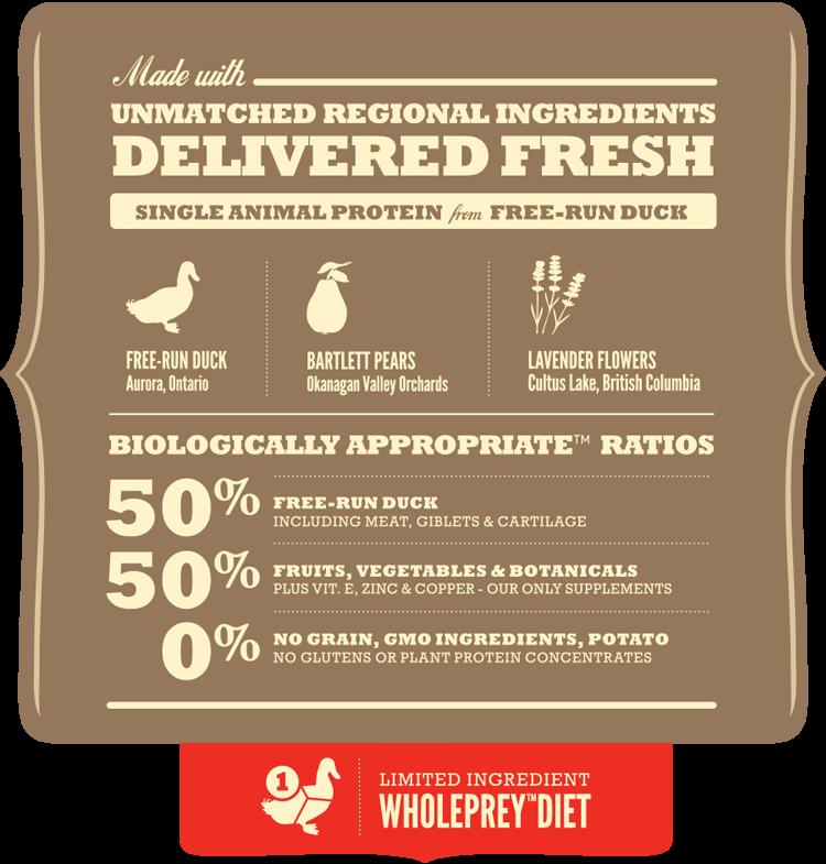 Acana Singles Free-Run Duck Ingredients
