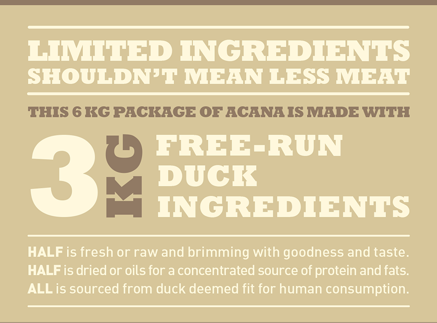 Acana Singles Grass-Fed Duck Meat Inclusion