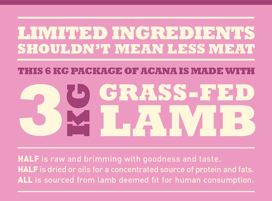 Acana Grass-Fed Lamb Dog Food Meat Inclusion