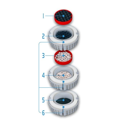 Fluval FX6 High Performance Filter - Cleaning Stages